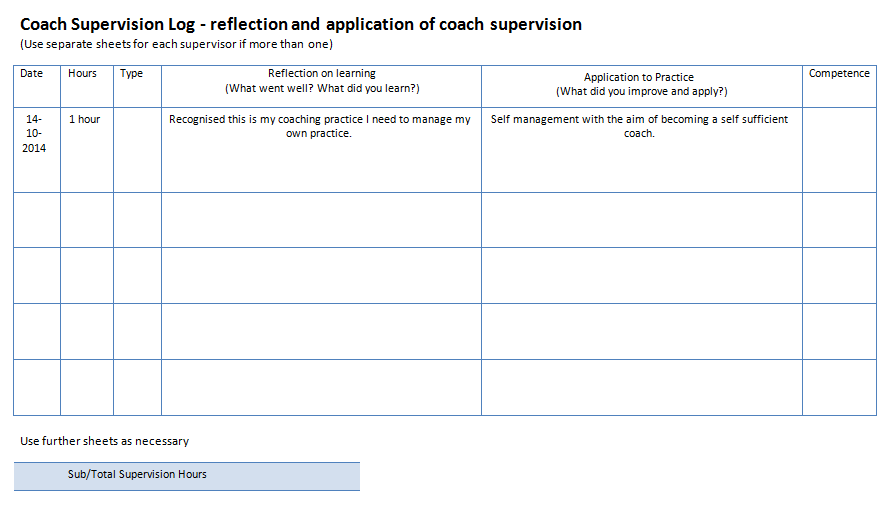 4. Coach Supervision Log